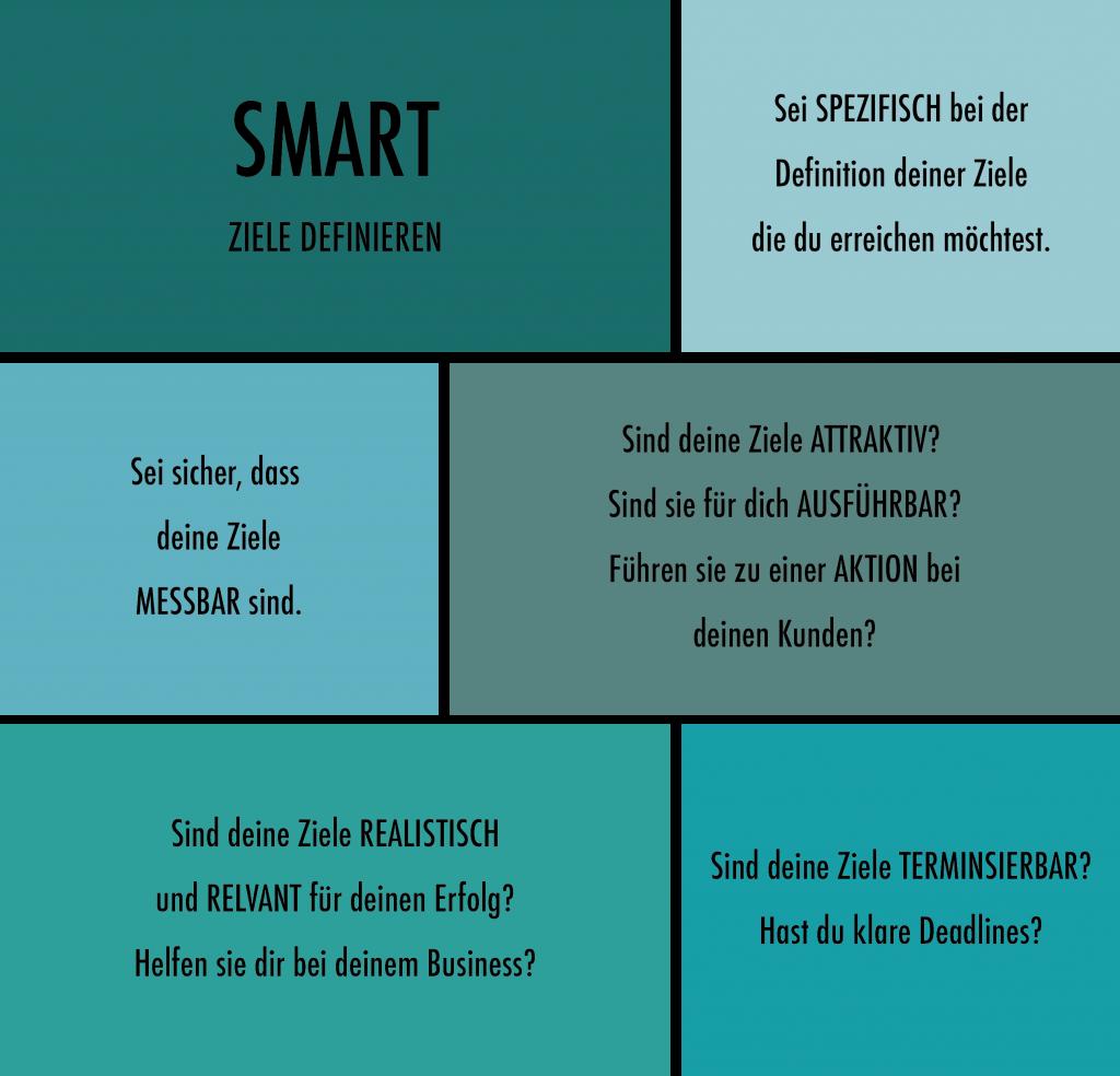 Ziele SMART definieren - Spezifisch, Messbar, Attraktiv, Realistisch und Terminisierbar!